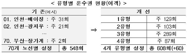 한국-중국 비행2.jpg