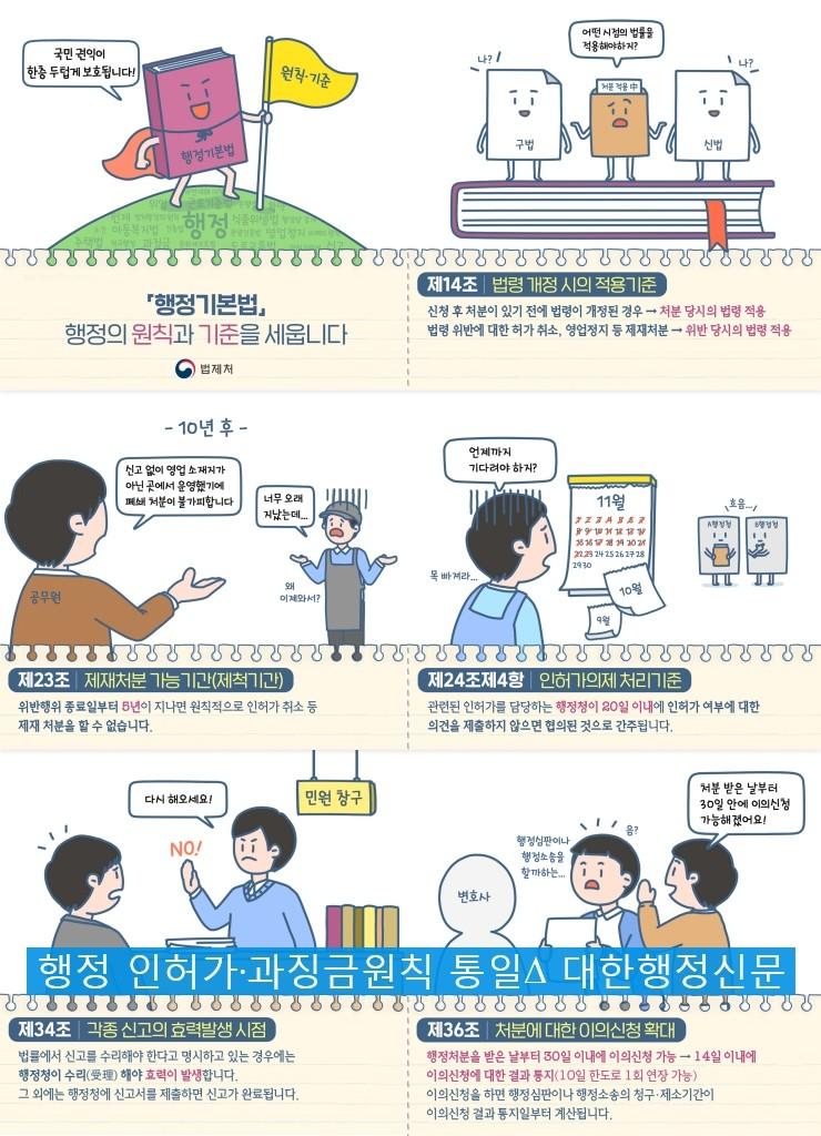 행정기본법_주요내용_카드뉴스(종합)1.jpg